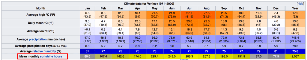 Climate Wiki