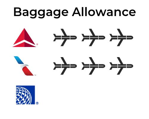 basic economy fares baggage ranking