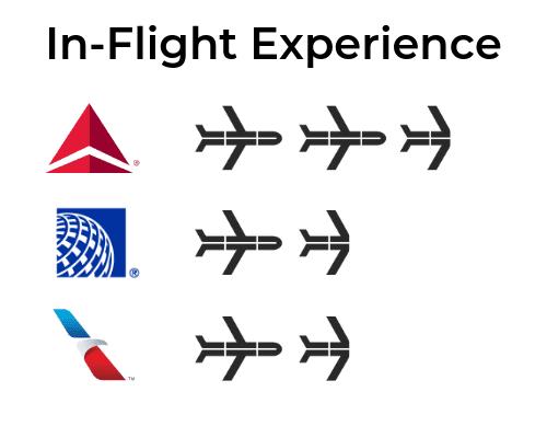 Basic Economy In Flight