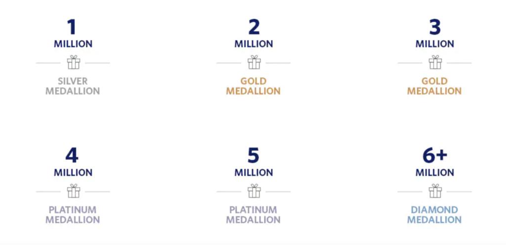 Medallion Upgrade Order million miler chart