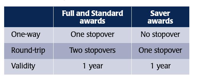 Singapore stopover policies