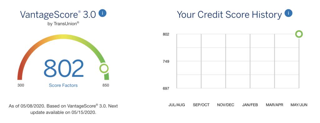 American express platinum credit score
